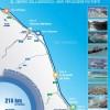 Autorità di sistema Mar Adriatico centrale al lavoro per il futuro dei porti